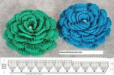 Mimundomanual: Flores tejidas con patrones 2011