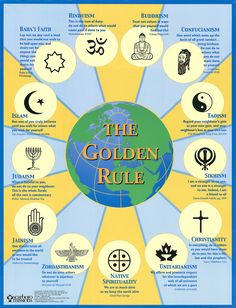 'The Golden Rule' in some of the largest world's religions.