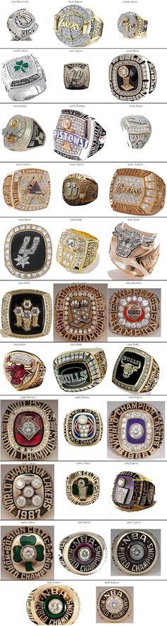 Nba championship rings (1980-2011)