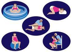 Alternate Childbirth Positions