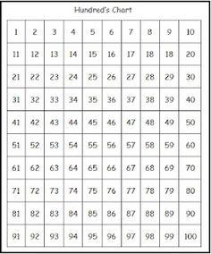 Hundred's Chart Freebie