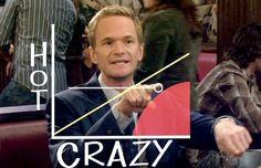 Barney Stinson'ın 39 Kanka Kuralı