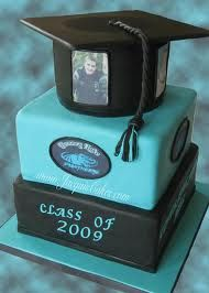 High+School+Graduation+Party+Ideas | Graduation Cake Ideas | Graduation Party Ideas