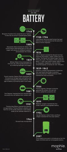 Battery History Infographic #infographic #infography #infografía