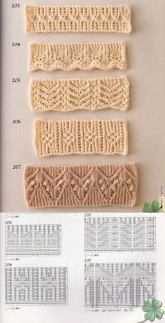 New Crochet Basket Weave Stitch Pattern Loom Knitting Ideas Knitting Stiches, Cable Knitting, Knitting Charts, Knitting Patterns Free, Crochet Stitches, Knitting Needles, Lace Patterns, Stitch Patterns, Basket Weave Crochet