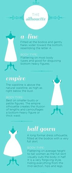 Types of dresses. More at: http://ibelievepracticemakesperfect.tumblr.com/post/95378197499/truebluemeandyou-diy-guide-to-fashion-terms-and