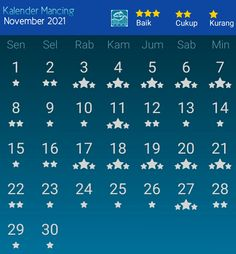 Fishing Calendar, Periodic Table, November, November Born, Periodic Table Chart, Periotic Table