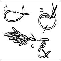 'Petal Stitch' aka Pendant Chain Stitch - a combination of stem stitch and chain stitch.