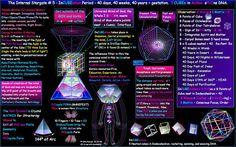The Internal Stargate Part 2