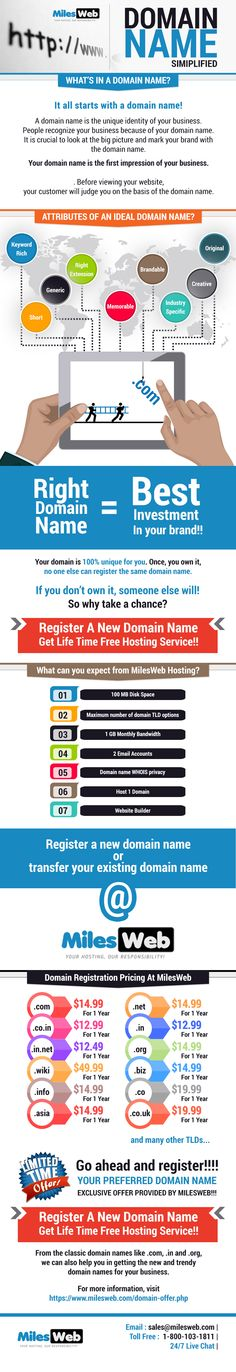 Register Your Domain Name With MilesWeb!