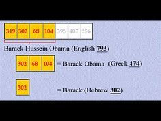 The Antichrist Identified! The Number Of The Beast In Every Language 100...