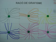 Grafisme a P3 a l'escola Vedruna Immaculada Petite Section, Kindergarten, Math Art, Pre Writing, Occupational Therapy, Fine Motor, Back To School, Preschool, Journal