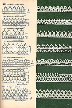 CROCHET EDGING These free crochet tips are always helpful to use in dish towels, napkins or even in swaddling babies or crochet fronhas. Nozzle, as we call it, was the. Tina's handicraft : 128 designs & patterns for trimmings 121 Models of Nozzles and Bar Crochet Border Patterns, Crochet Lace Edging, Crochet Motifs, Crochet Diagram, Crochet Chart, Lace Patterns, Thread Crochet, Crochet Flowers, Crochet Stitches