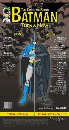 The price of being superheroes - Batman
