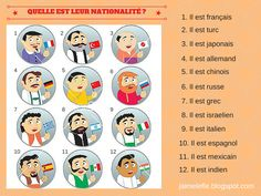 http://jaimelefle.blogspot.mx/2015/03/les-nationalites.html