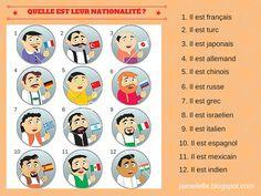 http://jaimelefle.blogspot.mx/2015/03/les-nationalites.html