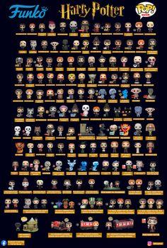 Objet Harry Potter, Cute Harry Potter, Mundo Harry Potter, Harry Potter Drawings, Harry Potter Tumblr, Harry Potter Anime, Harry Potter Jokes, Harry Potter Pictures, Harry Potter Film