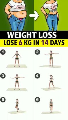 Fitness Workouts, Gym Workout Videos, Gym Workout For Beginners, Fun Workouts, Post Workout, At Home Workouts, Best Workout For Women, Fitness Workout For Women, Workout Men