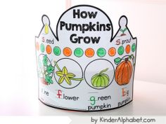Thematic Crowns are a fun way to introduce thematic vocabulary, key concepts, beginning sounds, math patterns and fine motor skills. could be used for science as well Kindergarten Themes, Kindergarten Activities, Science Activities, Math Patterns, Autumn Activities, Halloween Activities, Halloween Crafts, Fall Preschool, Classroom Fun