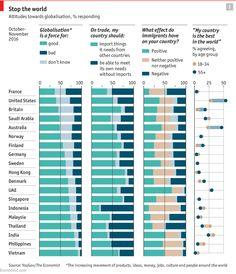Global politics: League of nationalists   The Economist