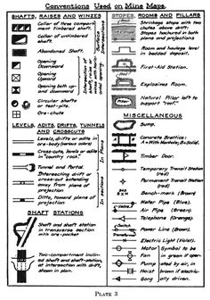 Mine_Symbols_1919_3 icons drawing painting illustration resource tool how to tutorial instructions map cartography | Create your own roleplaying game material w/ RPG Bard: www.rpgbard.com | Writing inspiration for Dungeons and Dragons DND D&D Pathfinder PFRPG Warhammer 40k Star Wars Shadowrun Call of Cthulhu Lord of the Rings LoTR + d20 fantasy science fiction scifi horror design | Not Trusty Sword art: click artwork for source