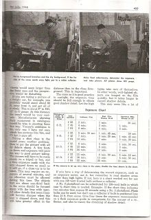 The John Allen article from Model Railroader on photographing models. Published in July 1946 it is the simplest explanation I've ever seen. No gadgets or modifications to the camera are required, just the correct f stop and lighting.