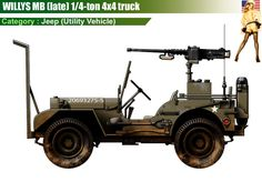 Willys MB (late)