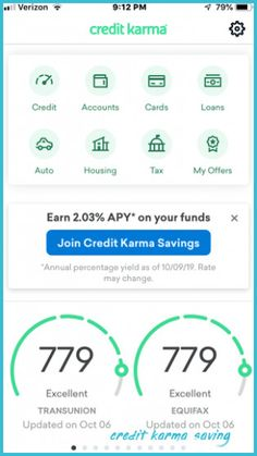 Credit Card Offers, Credit Score, High Yield Savings, Home Equity Line, Paying Off Credit Cards, Tax Refund, Visa Card, Being A Landlord, The Borrowers