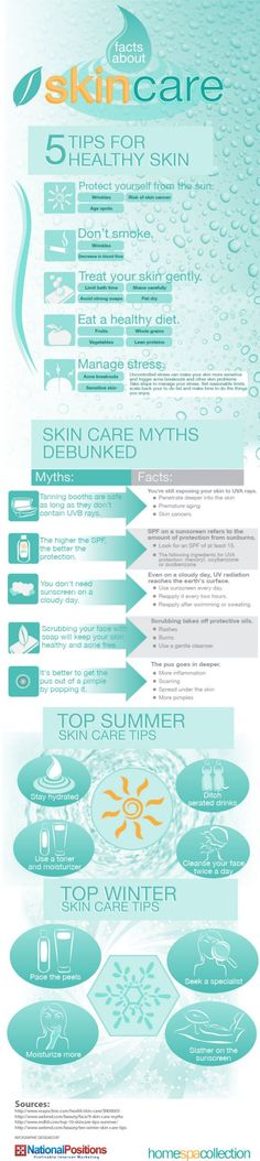 Great skincare tips, especially the emphasis on daily sunscreen use. Sun damage is the number one cause of aging, plus it's related to one of the most preventable types of cancer - melanoma.   Sunscreen has been one of the last skincare products in my arsenal to be artificial, which is a bit disappointing, but until I can find a mineral one I like one is better than none!   #allnatural #skincare