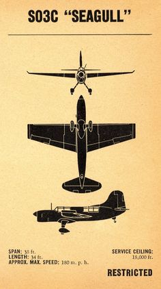 WWII Aircraft Recognition Manual