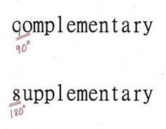 Here's a way to help students remember the difference between complementary and supplementary angles.