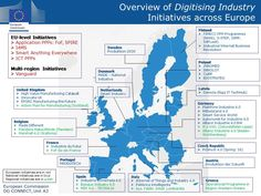 Map of Europe with list of Digitising Industry initiatives available in each country