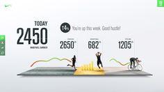 Kult House: NikePlus