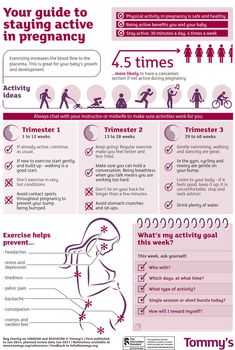 Health Blog — Guide To Staying Active In Pregnancy Infographic ➡...