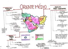 mapa mental geografia - Google Search