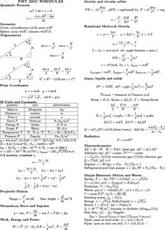 sheet of key math formulas - Google Search