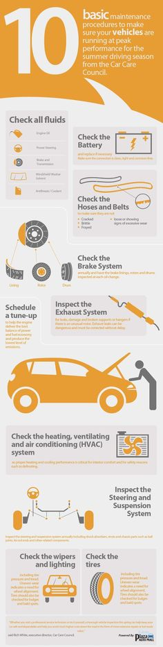 repair service 10 basic maintenance procedures to make sure your vehicles are running at peak performance for the summer driving season from the Car Care Council. Performance Tyres, Peak Performance, Car Air Filter, Audi, Car Facts, Car Care Tips, Assurance Auto, Bmw Autos, Driving Tips