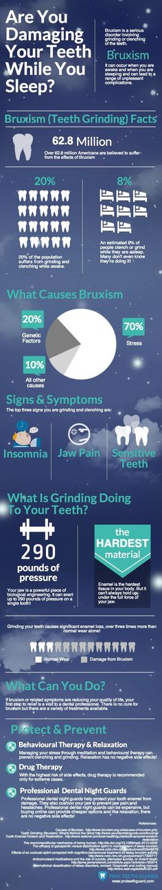 Night time teeth grinding (Bruxism), can damage your teeth and cause you pain and discomfort. Find out what night time teeth grinding Is doing to your teeth, the causes, and the various treatment options. Treatment for Bruxism includes relaxation, drug t Dental Facts, Dental Humor, Oral Health, Dental Health, Dental Care, Smile Dental, Dental World, Dental Bridge, Insomnia