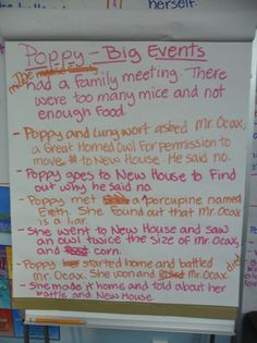 BLOG: THE END OF THE UNIT POPPY Third grade teacher, Dawn Smith shares the turning point/ end of the Unit of Study Poppy 3.1 including charts from her wall, sample student writing, and the address to Walt Disney Productions.