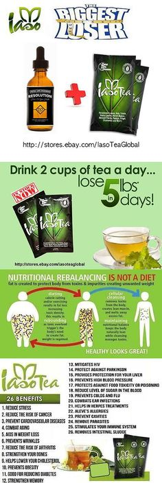 Other Weight Management: [Weight Loss/Diet]Tlc Iaso Resolution And Iaso Tea Combo - Best Way To Lose Weight BUY IT NOW ONLY: $94.99