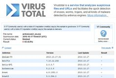 Top 10 Best Free Online Virus Scanners