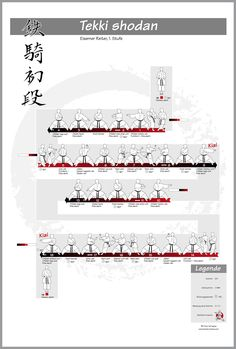 Poster Shotokan-Kata: Tekki shodan – #shotokan #kata #tekkishodan