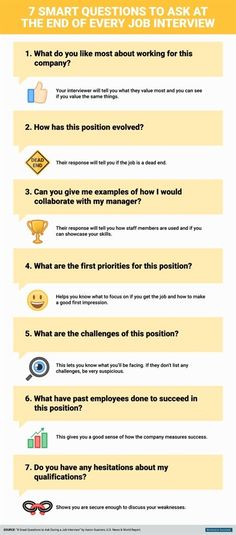 infographic 7 Smart Questions To Ask At the End Of Every Job Interview. Image Description 7 Smart Questions To Ask At the End Of Every Job Interview Interview Skills, Job Interview Questions, Job Interview Tips, Job Interviews, Interview Techniques, Interview Process, Job Interview Weakness, Job Interview Outfits, Questions To Ask Employer