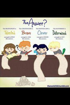 Hogwarts houses; yup! I'm Ravenclaw!