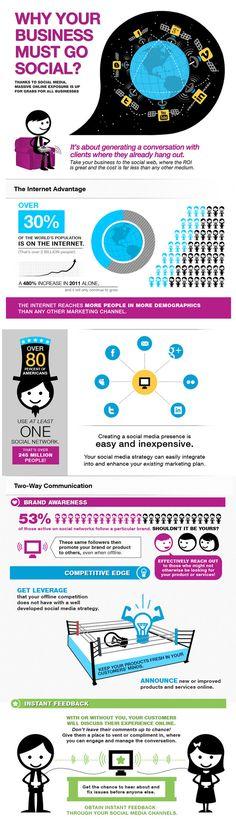 İşletmeniz sosyal medyaya neden girmeli