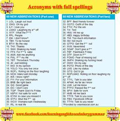 http://www.fluentland.com/groups/learn-english/forum/topic/acronyms-with-full-spellings/