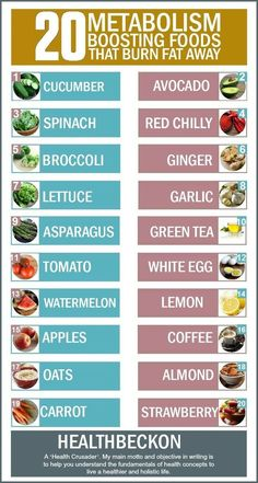 See more here \u25ba https://www.youtube.com/watch?v=ITkJDrQsNKg Tags: easy way to lose weight without exercise, how to lose weight without exercise in a week, weight loss without exercise - 20 Metabolism Boosting Foods That Burn Fat Pictures, Photos, and Images for Facebook, Tumblr, Pinterest, and Twitter #weightlosssmoothiesrecipes