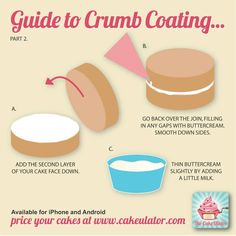 Part 2 Guide to Crumb Coating Cake Icing, Fondant Cakes, Eat Cake, Cupcake Cakes, Cup Cakes, Cake Decorating Techniques, Cake Decorating Tutorials, Cookie Decorating, Decorating Cakes