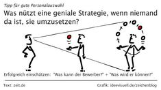 Tipp für gute Personalauswahl Line Chart, Coaching, Diagram, Business, Infographic, Tips, Training, Store, Business Illustration