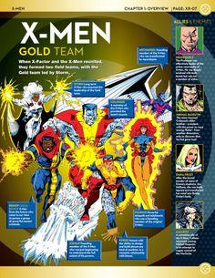 X-Men 90s Gold Team Profile on Marvel Fact Files #7, 2013